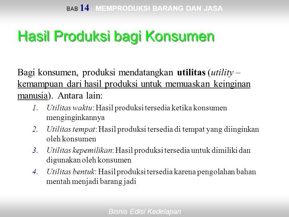 Bisnis Edisi Kedelapan BAB 14 MEMPRODUKSI BARANG DAN JASA Hasil Produksi bagi Konsumen Bagi konsumen, produksi mendatangkan utilitas (utility – kemamp