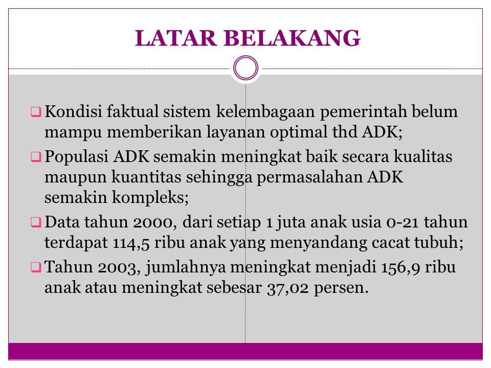 Selanjutnya, Pusdatin Kemensos RI tahun 2006 telah mencatat sebanyak 295.763 jiwa (0,37 %) ADK, sedangkan hasil pendataan Dit.