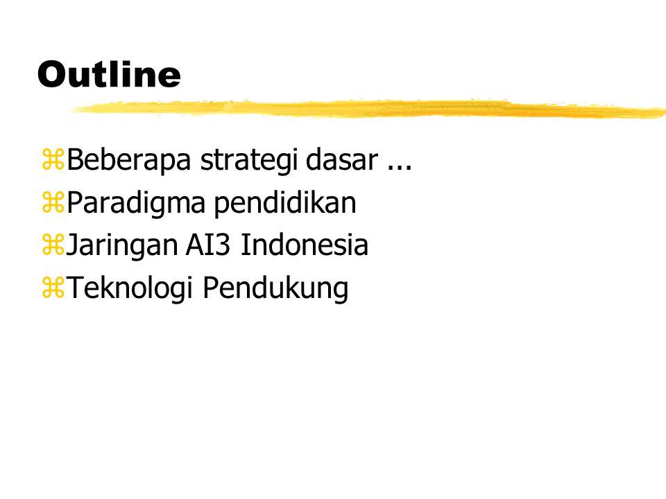 Outline zBeberapa strategi dasar...