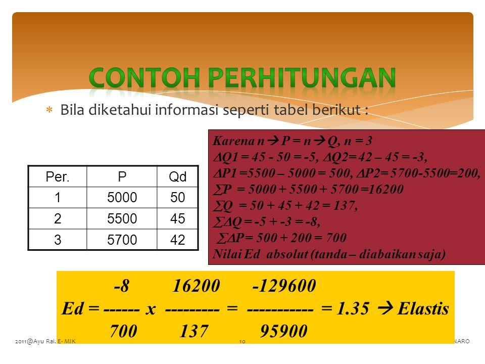  Bila diketahui informasi seperti tabel berikut : FENARO Per.PQd 1500050 2550045 3570042 Karena n  P = n  Q, n = 3  Q1 = 45 - 50 = -5,  Q2= 42 –