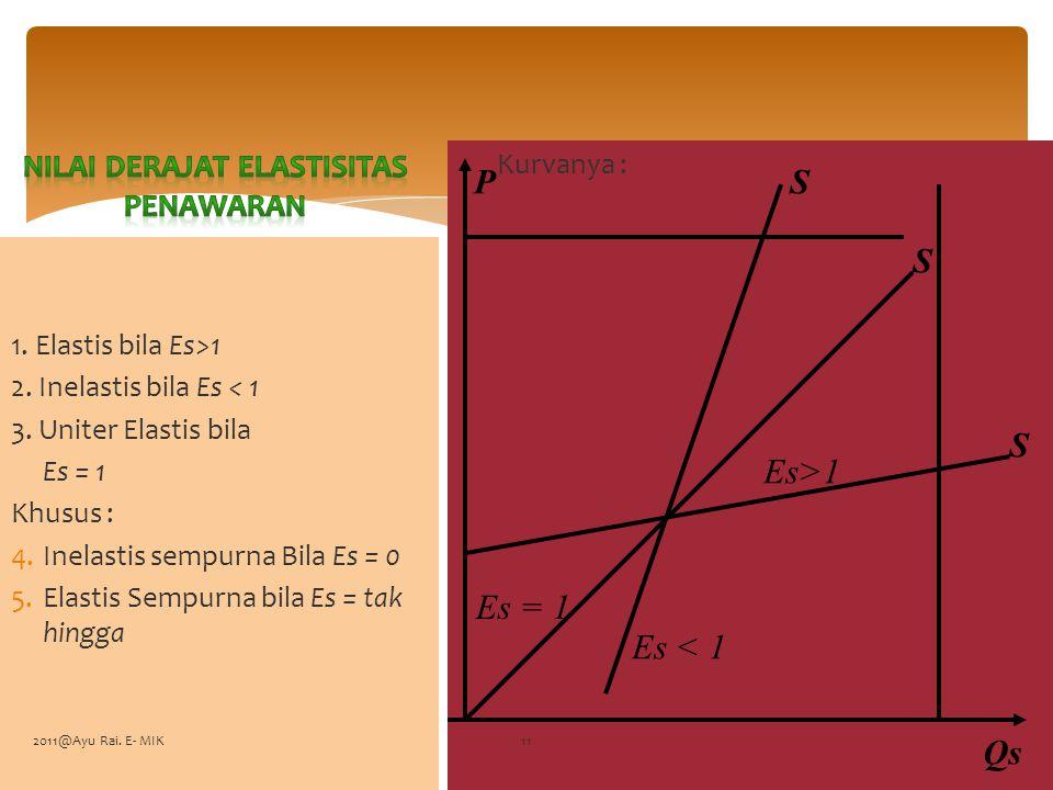 FENARO 1. Elastis bila Es>1 2. Inelastis bila Es < 1 3. Uniter Elastis bila Es = 1 Khusus : 4.Inelastis sempurna Bila Es = 0 5.Elastis Sempurna bila E