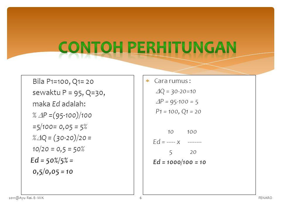FENARO Bila P1=100, Q1= 20 sewaktu P = 95, Q=30, maka Ed adalah: %  P =(95-100)/100 =5/100= 0,05 = 5% %  Q = (30-20)/20 = 10/20 = 0,5 = 50% Ed = 50%/5% = 0,5/0,05 = 10  Cara rumus :  Q = 30-20=10  P = 95-100 = 5 P1 = 100, Q1 = 20 10 100 Ed = ----- x -------- 5 20 Ed = 1000/100 = 10 2011@Ayu Rai.