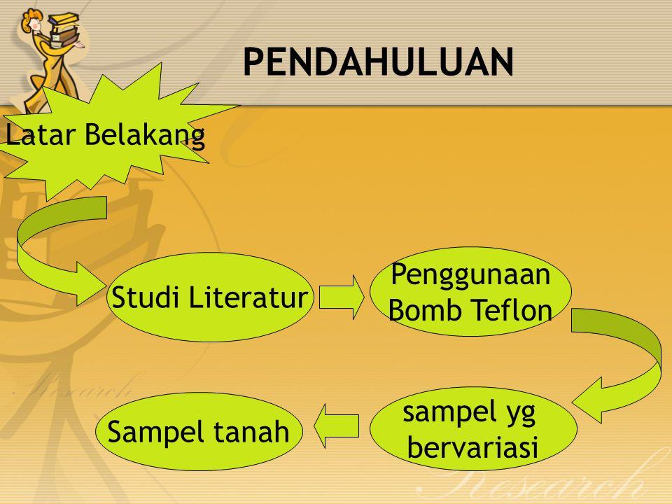 PENDAHULUAN Latar Belakang Studi Literatur Penggunaan Bomb Teflon sampel yg bervariasi Sampel tanah