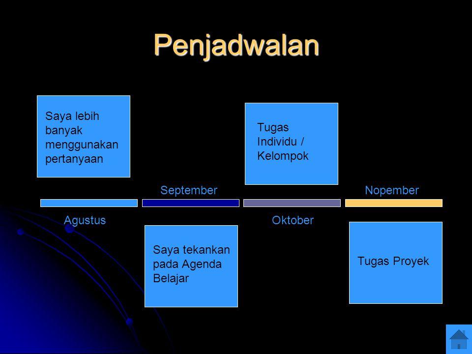 Penjadwalan Agustus September Oktober Nopember Saya lebih banyak menggunakan pertanyaan Saya tekankan pada Agenda Belajar Tugas Individu / Kelompok Tu