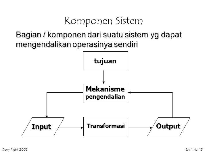 Copy Right 2005Bab 1 Hal 13 Komponen Sistem tujuan Mekanisme pengendalian Transformasi Input Output Bagian / komponen dari suatu sistem yg dapat menge