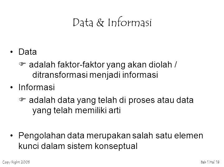 Copy Right 2005Bab 1 Hal 18 Data & Informasi Data  adalah faktor-faktor yang akan diolah / ditransformasi menjadi informasi Informasi  adalah data y