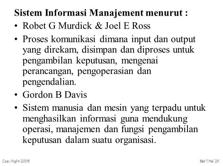 Copy Right 2005Bab 1 Hal 29 Sistem Informasi Manajement menurut : Robet G Murdick & Joel E Ross Proses komunikasi dimana input dan output yang direkam