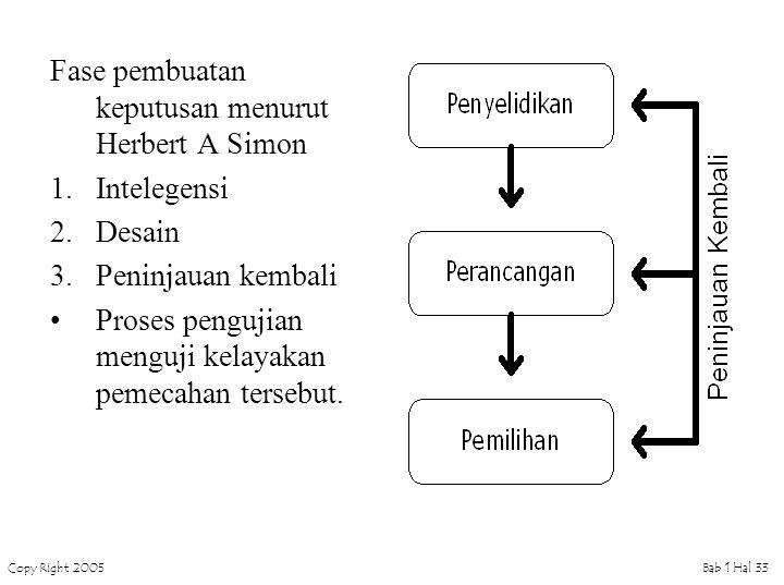 Copy Right 2005Bab 1 Hal 34 4.