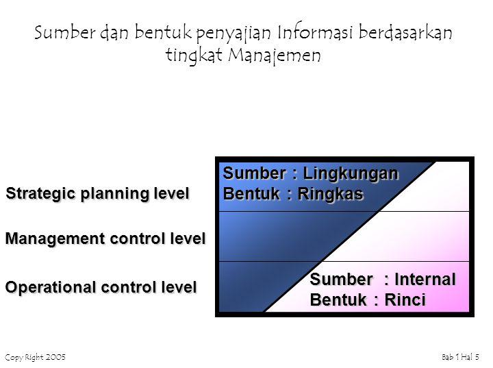 Copy Right 2005Bab 1 Hal 5 Sumber dan bentuk penyajian Informasi berdasarkan tingkat Manajemen Strategic planning level Management control level Operational control level Sumber : Internal Bentuk : Rinci Sumber : Lingkungan Bentuk : Ringkas