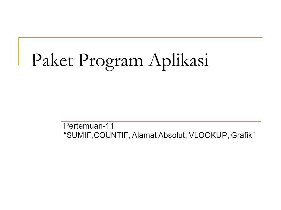 """Paket Program Aplikasi Pertemuan-11 """"SUMIF,COUNTIF, Alamat Absolut, VLOOKUP, Grafik"""""""