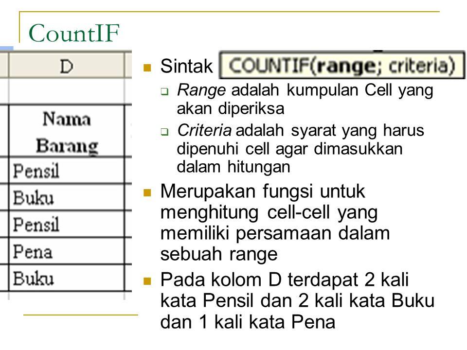 Manajemen Informatika STAIN BSK 10 CountIF Sintak  Range adalah kumpulan Cell yang akan diperiksa  Criteria adalah syarat yang harus dipenuhi cell a