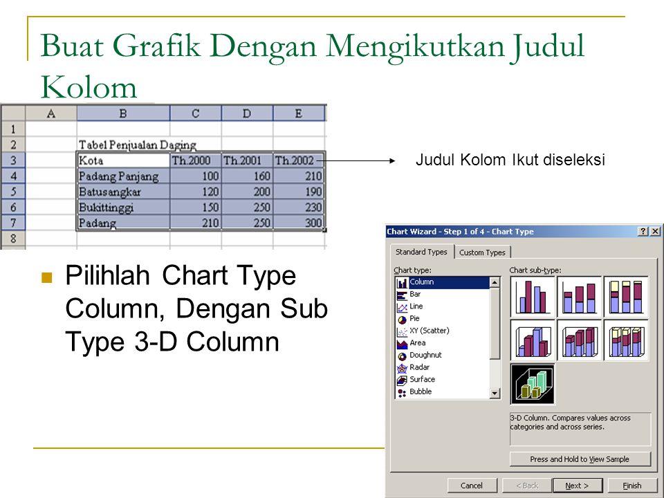 25 Buat Grafik Dengan Mengikutkan Judul Kolom Pilihlah Chart Type Column, Dengan Sub Type 3-D Column Judul Kolom Ikut diseleksi