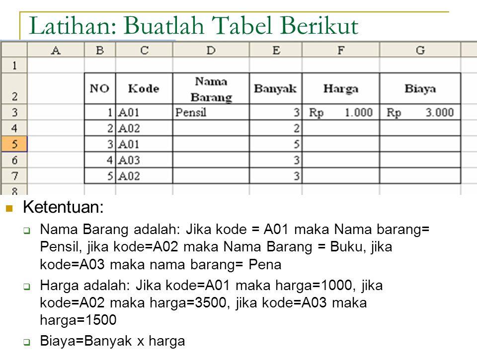 Edri Yunizal Manajemen Informatika STAIN BSK 7 Latihan: Buatlah Tabel Berikut Ketentuan:  Nama Barang adalah: Jika kode = A01 maka Nama barang= Pensi
