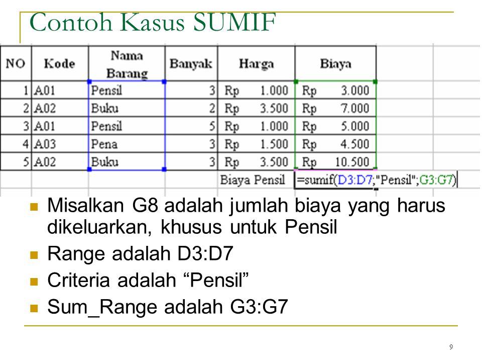 """9 Contoh Kasus SUMIF Misalkan G8 adalah jumlah biaya yang harus dikeluarkan, khusus untuk Pensil Range adalah D3:D7 Criteria adalah """"Pensil"""" Sum_Range"""