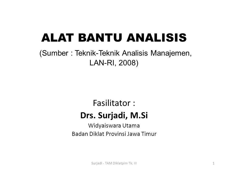ALAT BANTU ANALISIS (Sumber : Teknik-Teknik Analisis Manajemen, LAN-RI, 2008) Fasilitator : Drs. Surjadi, M.Si Widyaiswara Utama Badan Diklat Provinsi