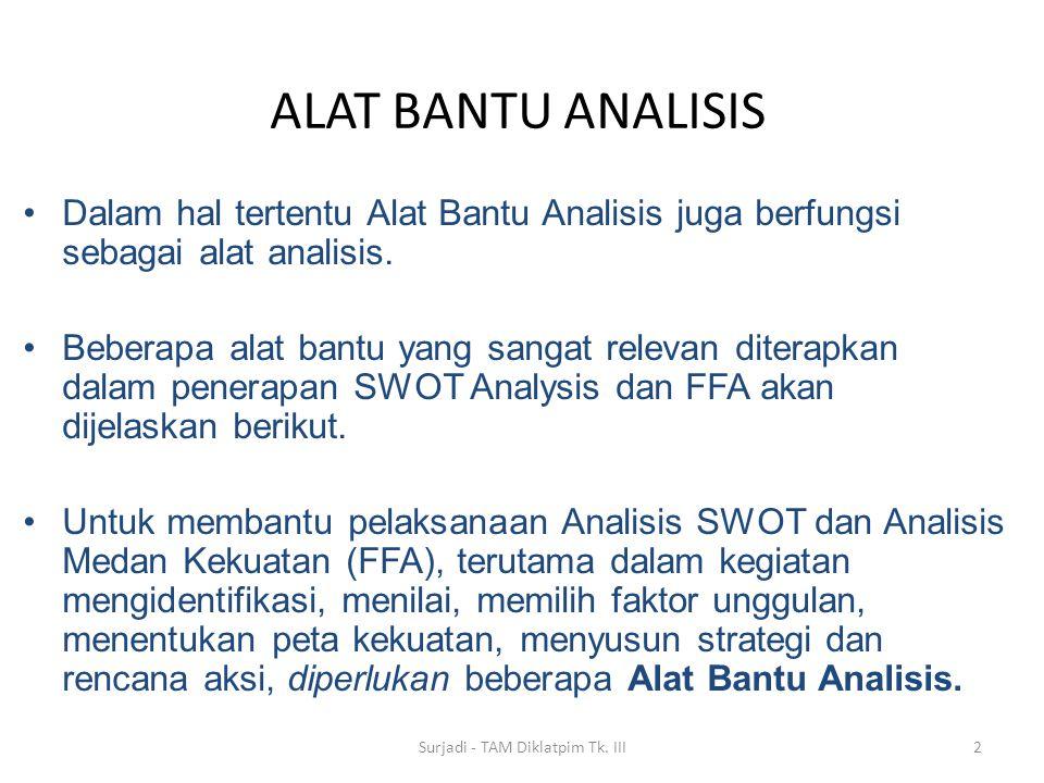 ALAT BANTU ANALISIS Dalam hal tertentu Alat Bantu Analisis juga berfungsi sebagai alat analisis. Beberapa alat bantu yang sangat relevan diterapkan da