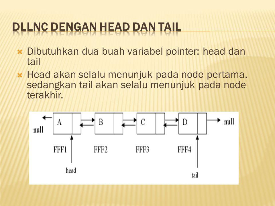 Dibutuhkan dua buah variabel pointer: head dan tail  Head akan selalu menunjuk pada node pertama, sedangkan tail akan selalu menunjuk pada node terakhir.