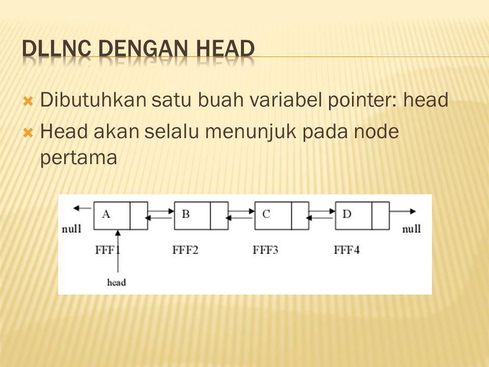  Dibutuhkan satu buah variabel pointer: head  Head akan selalu menunjuk pada node pertama
