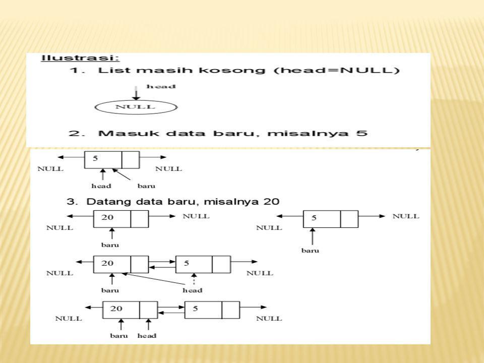 Inisialisasi DLLNC  TNode *head, *tail; Fungsi Inisialisasi DLLNC  void init(){  head = NULL;  tail = NULL;  } Function untuk mengetahui kosong tidaknya DLLNC  int isEmpty(){  if(tail == NULL) return 1;  else return 0;  }