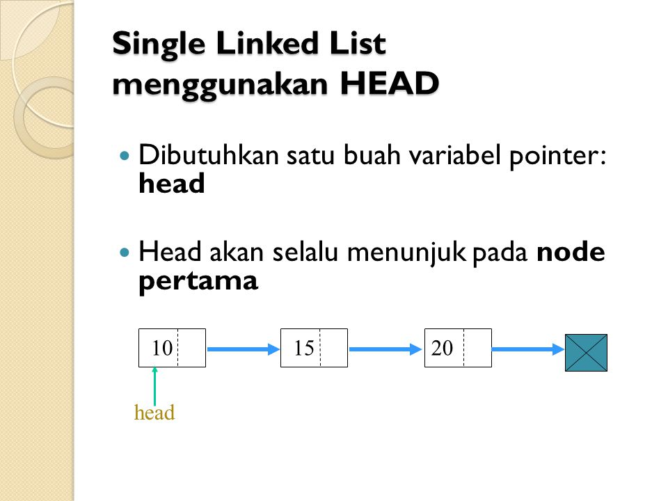 Single Linked List menggunakan HEAD Dibutuhkan satu buah variabel pointer: head Head akan selalu menunjuk pada node pertama 10 1520 head