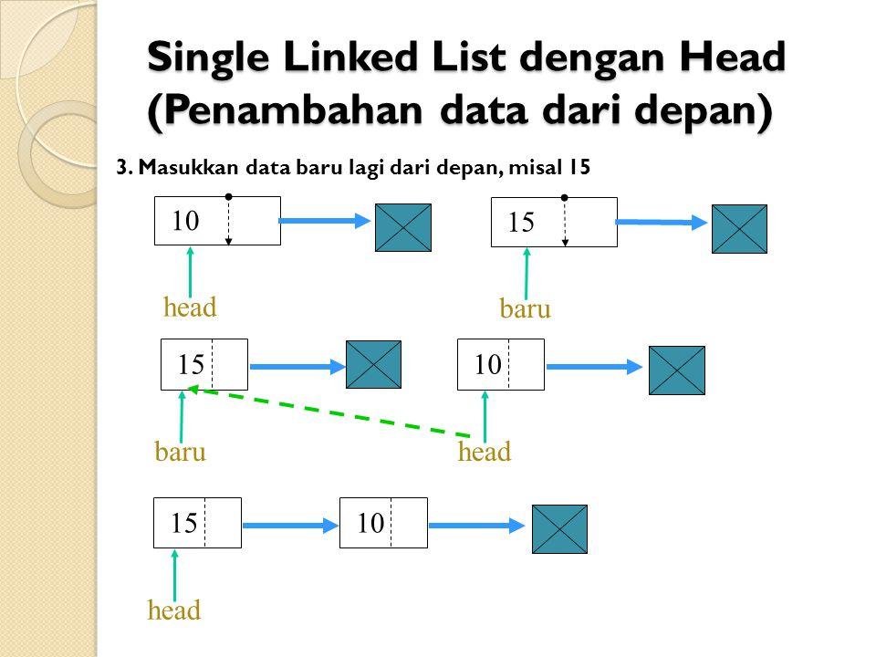 Single Linked List dengan Head (Penambahan data dari depan) 3.