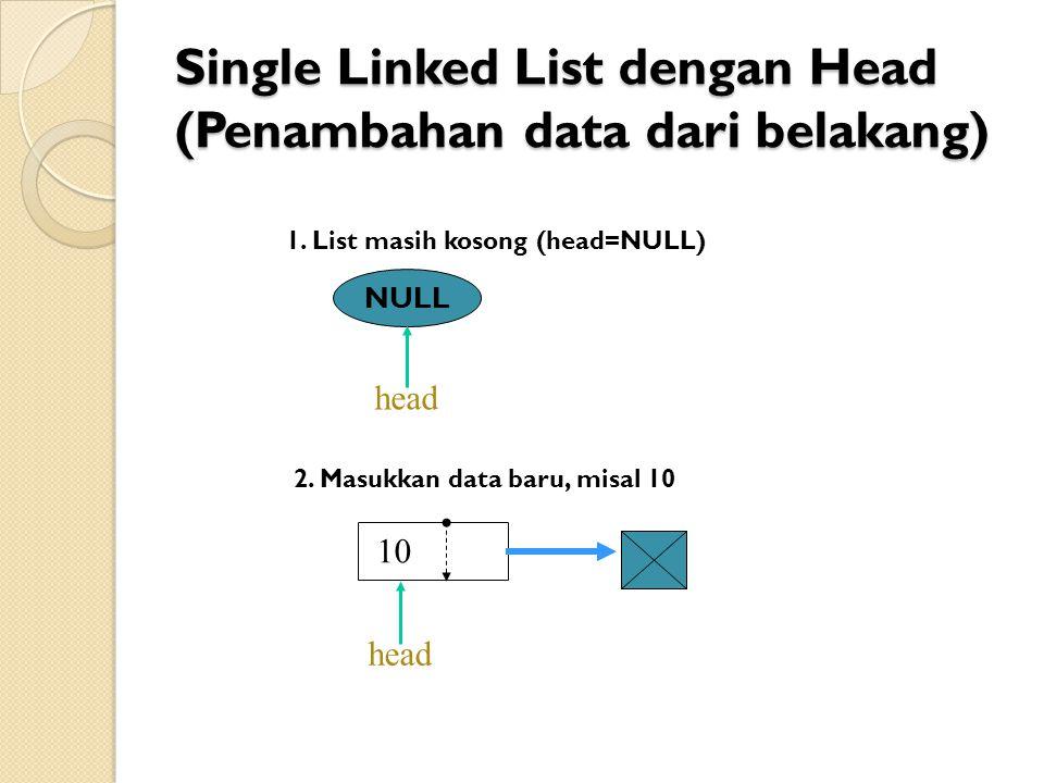 Single Linked List dengan Head (Penambahan data dari belakang) NULL head 1.