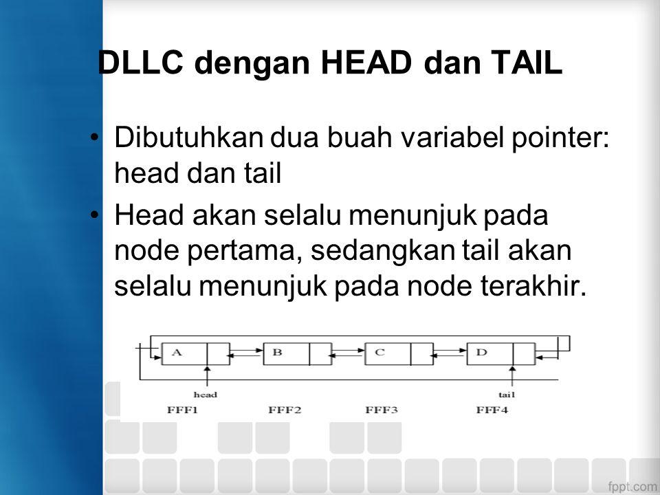 DLLC dengan HEAD dan TAIL Dibutuhkan dua buah variabel pointer: head dan tail Head akan selalu menunjuk pada node pertama, sedangkan tail akan selalu