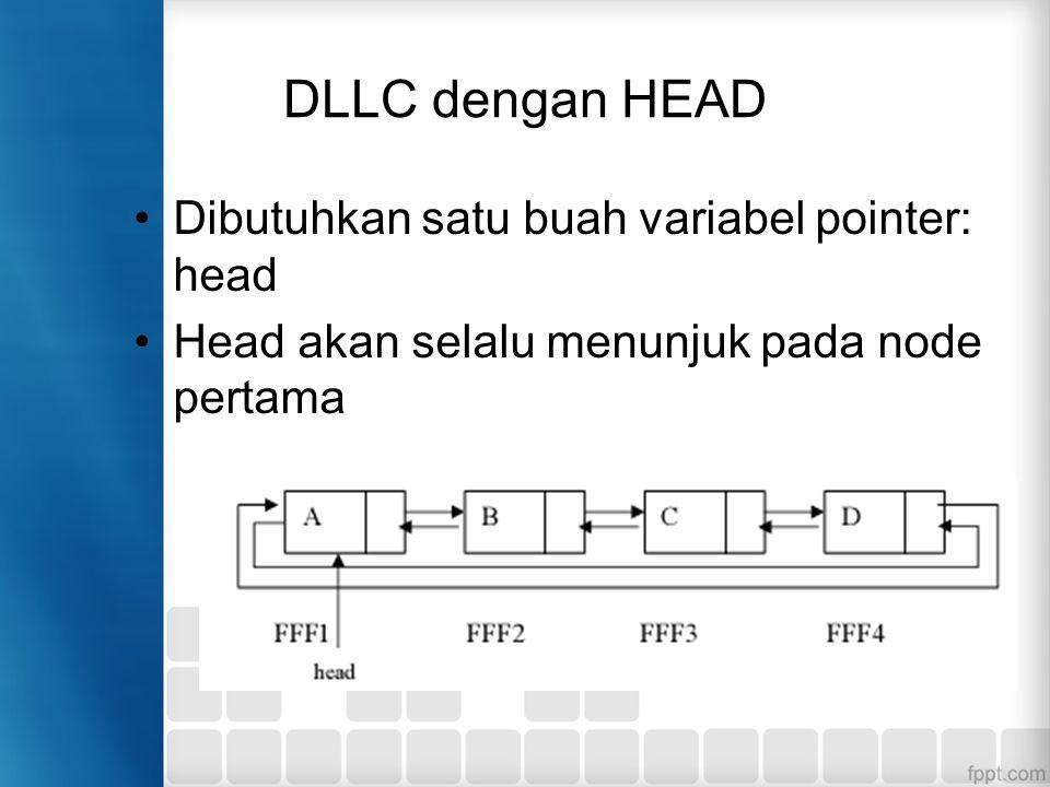 DLLNC dengan HEAD Deklarasi Pointer Penunjuk Kepala DLLC Manipulasi linked list tidak bisa dilakukan langsung ke node yang dituju, melainkan harus melalui node pertama dalam linked list.