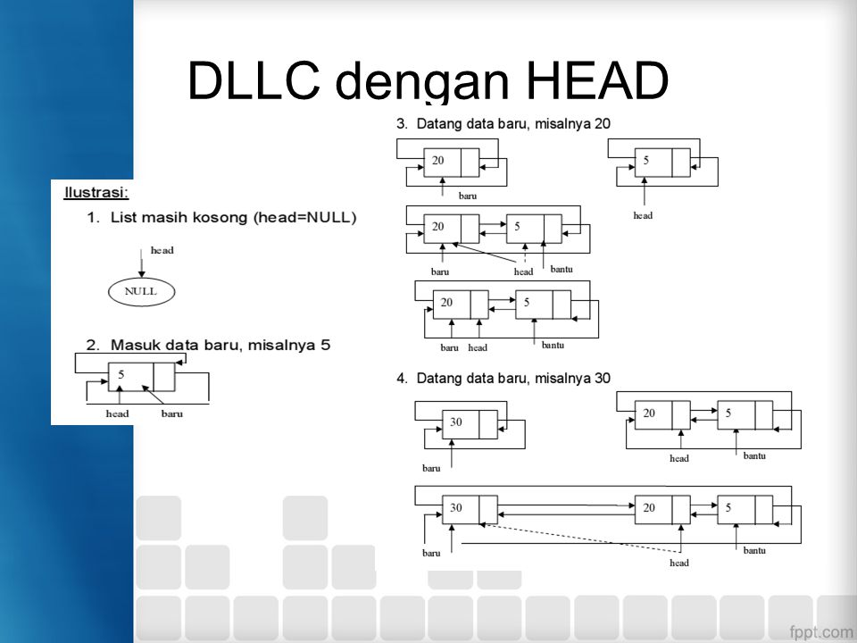 DLLC dengan HEAD dan TAIL Inisialisasi DLLNC TNode *head, *tail; Fungsi Inisialisasi DLLNC void init(){ –head = NULL; –tail = NULL; } Function untuk mengetahui kosong tidaknya DLLNC int isEmpty(){ if(tail == NULL) return 1; else return 0; }