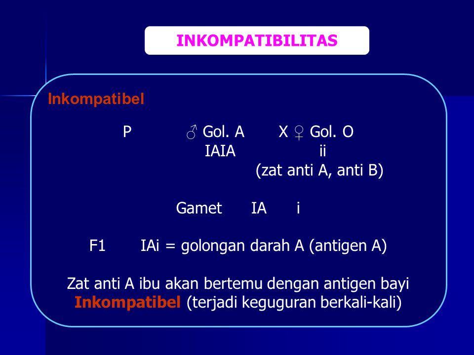 Inkompatibel P ♂ Gol. A X ♀ Gol. O IAIA ii (zat anti A, anti B) Gamet IA i F1 IAi = golongan darah A (antigen A) Zat anti A ibu akan bertemu dengan an