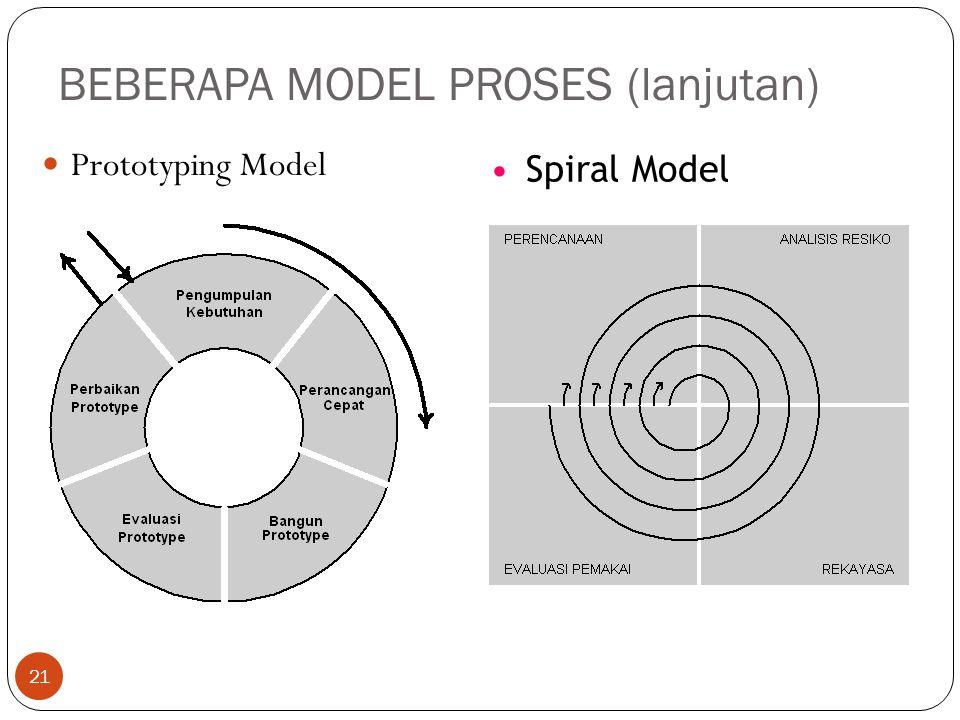 BEBERAPA MODEL PROSES (lanjutan) 21 Prototyping Model Spiral Model