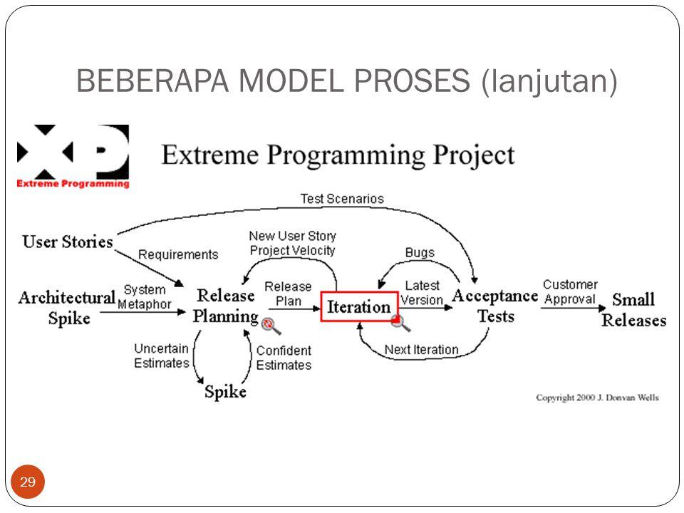 BEBERAPA MODEL PROSES (lanjutan) 29