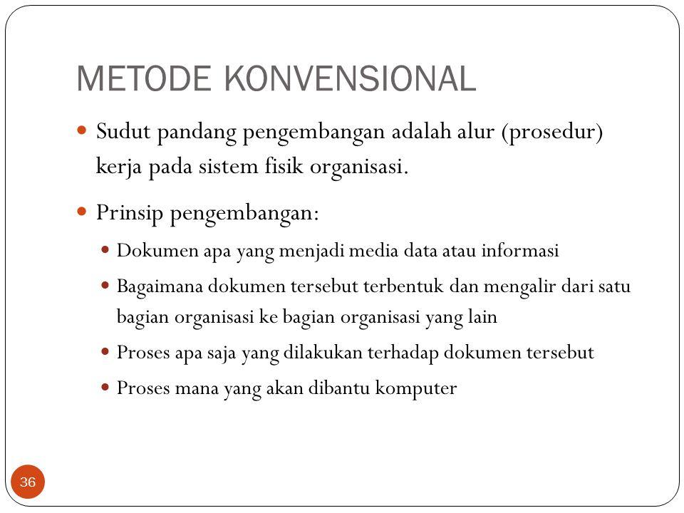 METODE KONVENSIONAL 36 Sudut pandang pengembangan adalah alur (prosedur) kerja pada sistem fisik organisasi. Prinsip pengembangan: Dokumen apa yang me