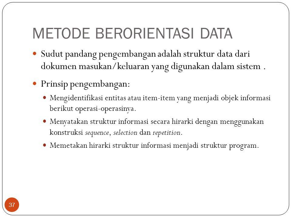 METODE BERORIENTASI DATA 37 Sudut pandang pengembangan adalah struktur data dari dokumen masukan/keluaran yang digunakan dalam sistem. Prinsip pengemb