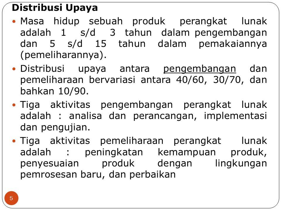 BEBERAPA MODEL PROSES (lanjutan) 26 Rational Unified Process