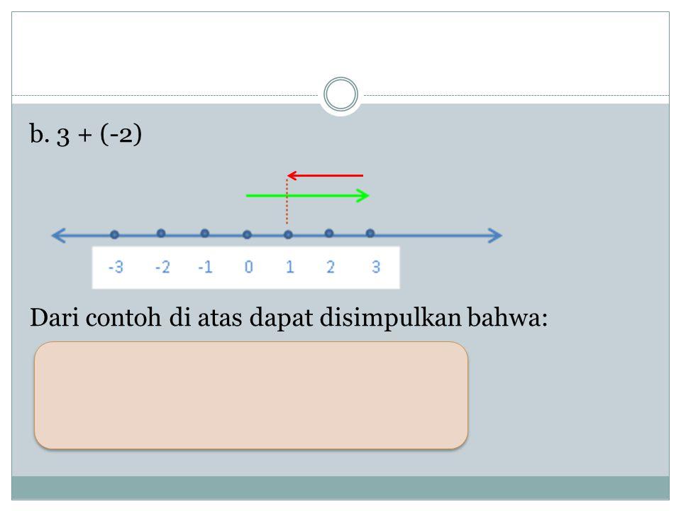 Pengurangan Perhatikan contoh di bawah ini! Bandingkan hasil penjumlahan dan pengurangan berikut. 1. a. 3 – 2