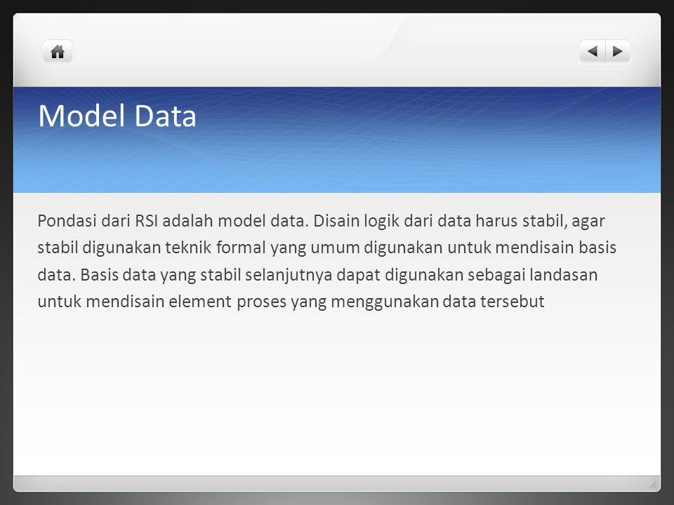 Model Data Pondasi dari RSI adalah model data. Disain logik dari data harus stabil, agar stabil digunakan teknik formal yang umum digunakan untuk mend