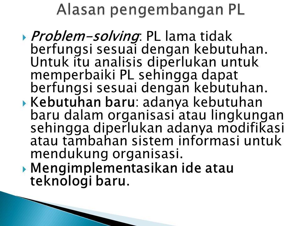 Menurut Pressman (1997) Komponen metodologi pengembangan perangkat lunak dapat dibagi dalam tiga unit, yaitu : 1.