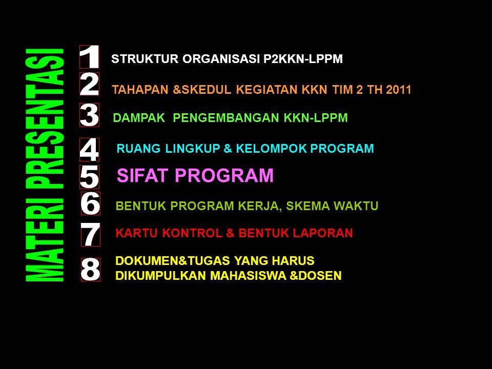 STRUKTUR ORGANISASI P2KKN-LPPM TAHAPAN &SKEDUL KEGIATAN KKN TIM 2 TH 2011 RUANG LINGKUP & KELOMPOK PROGRAM DAMPAK PENGEMBANGAN KKN-LPPM SIFAT PROGRAM BENTUK PROGRAM KERJA, SKEMA WAKTU KARTU KONTROL & BENTUK LAPORAN DOKUMEN&TUGAS YANG HARUS DIKUMPULKAN MAHASISWA &DOSEN 2LAPORAN KKN-UNDIP-TIM-II-BY EDDY