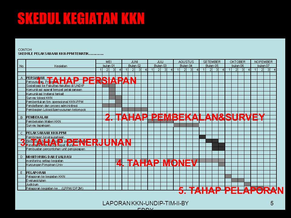 16 KARTU KONTROL – FORM K1 1.Kartu Kontrol ditulis tangan 2.Dimintakan paraf DPL setiap kali DPL datang ke lokasi