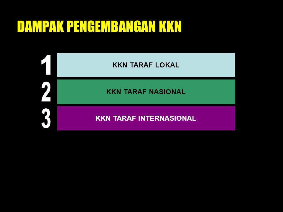 DAMPAK PENGEMBANGAN KKN KKN TARAF LOKAL KKN TARAF NASIONAL KKN TARAF INTERNASIONAL 8LAPORAN KKN-UNDIP-TIM-II-BY EDDY