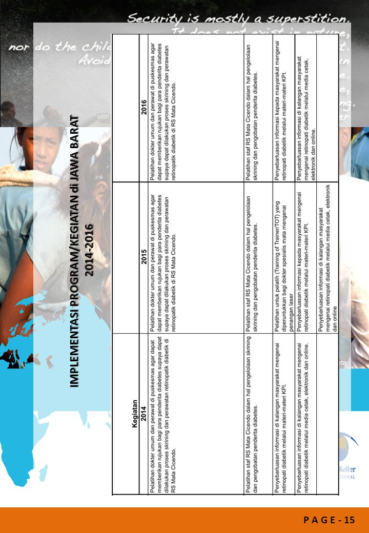 P A G E - 15 IMPLEMENTASI PROGRAM/KEGIATAN di JAWA BARAT 2014-2016