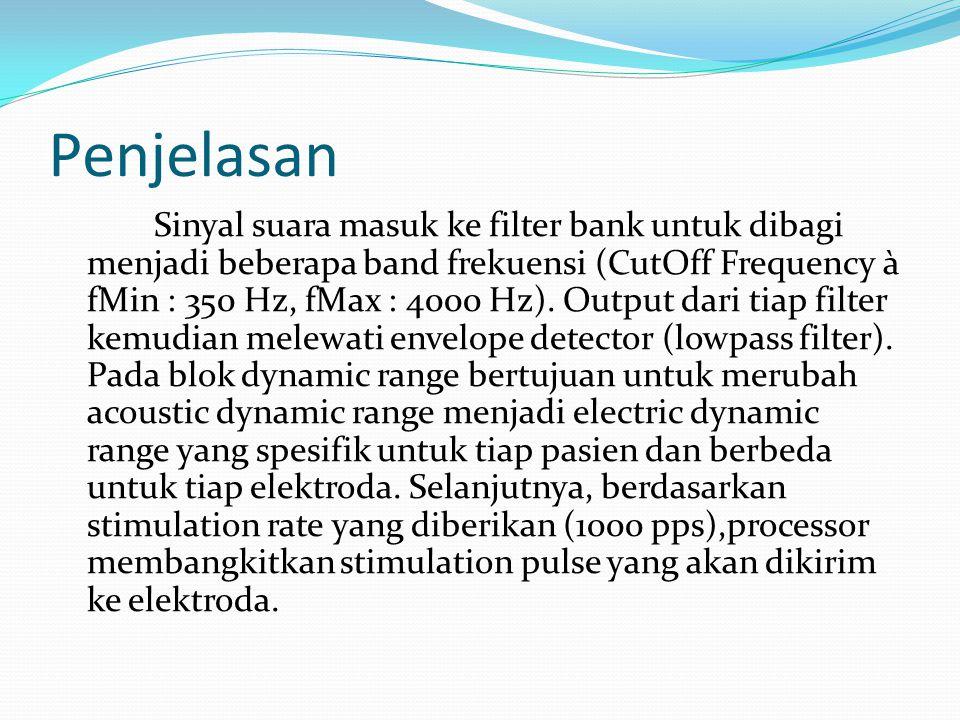 Penjelasan Sinyal suara masuk ke filter bank untuk dibagi menjadi beberapa band frekuensi (CutOff Frequency à fMin : 350 Hz, fMax : 4000 Hz).