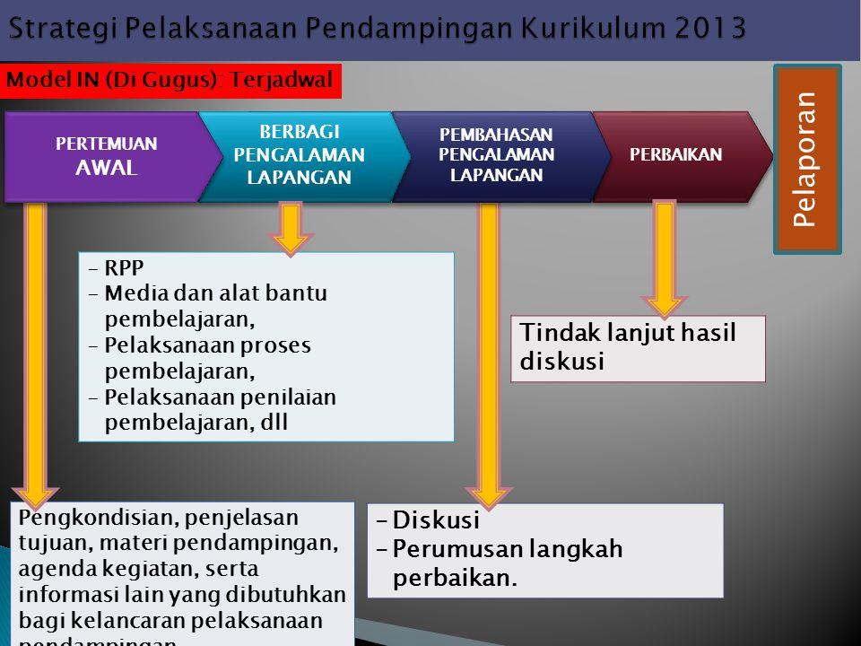 -Diskusi -Perumusan langkah perbaikan.