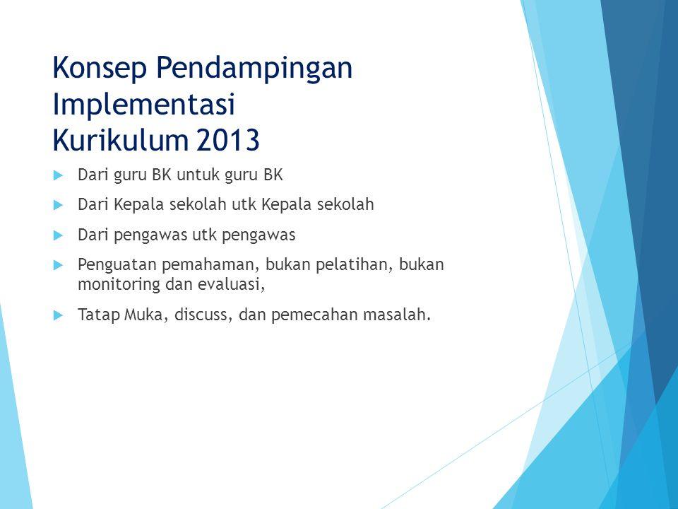 Konsep Pendampingan Implementasi Kurikulum 2013  Dari guru BK untuk guru BK  Dari Kepala sekolah utk Kepala sekolah  Dari pengawas utk pengawas  P