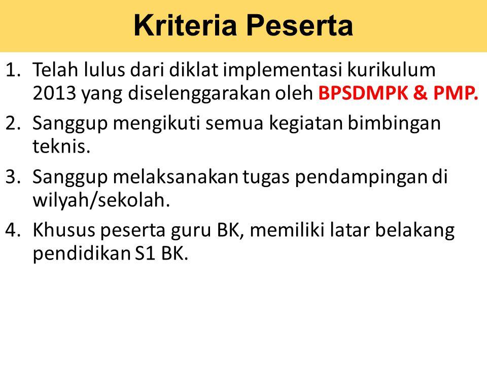 Kriteria Peserta 1.Telah lulus dari diklat implementasi kurikulum 2013 yang diselenggarakan oleh BPSDMPK & PMP. 2.Sanggup mengikuti semua kegiatan bim