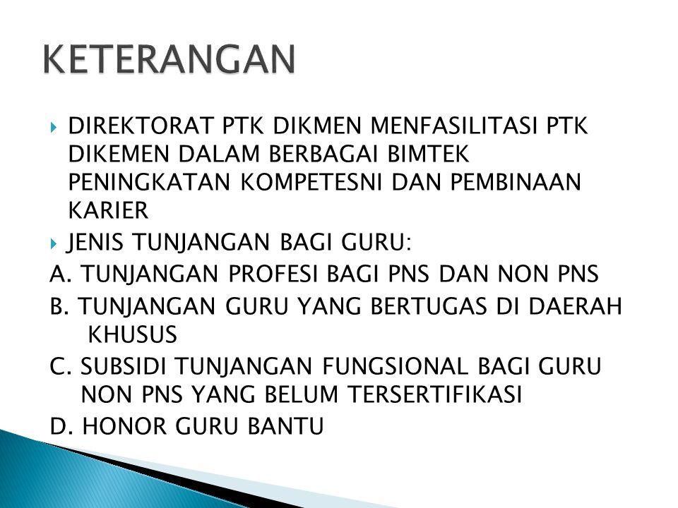  KENAIKAN PANGKAT BAGI GURU PNS GOLONGAN IV/B KE ATAS DILAKUKAN OLEH DIREKTORAT P2TK DIKMEN UNTUK GOLONGAN SAMPAI IV/A DI LAKUKAN DI KAB/KOTA MASING-MASING  BAGI GURU NON PNS YANG SUDAH DISETARAKAN (INPASSING) USULAN KENAKIAN PANGKAT SELURUHNYA KE DIREKTORAT P2TK DIKMEN  BAGI GURU NON PNS YANG BELUM DISETARAKAN DAPAT MENGUSULKAN PROSES KESERTARAAN (INPASSING) KE DIREKTORAT P2TK DIKMEN