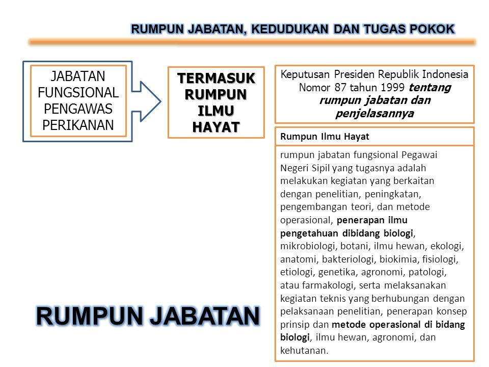 JABATAN FUNGSIONAL PENGAWAS PERIKANAN TERMASUK RUMPUN ILMU HAYAT Keputusan Presiden Republik Indonesia Nomor 87 tahun 1999 tentang rumpun jabatan dan