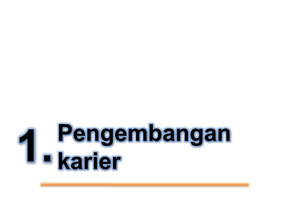 Pendidikan Pengawasan Pengembangan Profesi Penunjang pengawasan Unsur & sub unsur kegiatan yang dapat dinilai, meliputi :