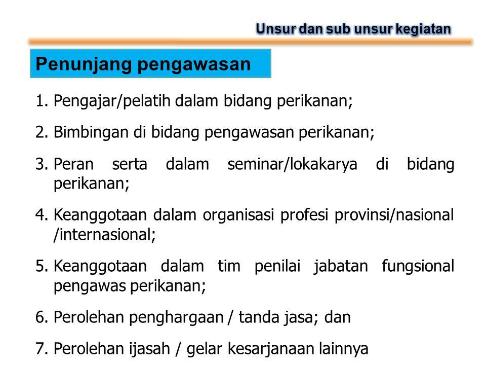 Penunjang pengawasan 1.Pengajar/pelatih dalam bidang perikanan; 2.Bimbingan di bidang pengawasan perikanan; 3.Peran serta dalam seminar/lokakarya di b